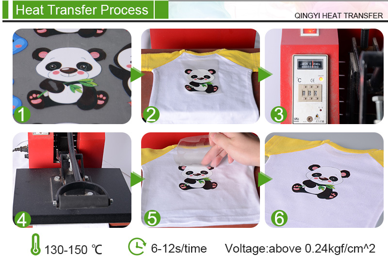 Thermal Transfer Process